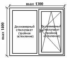 okno7